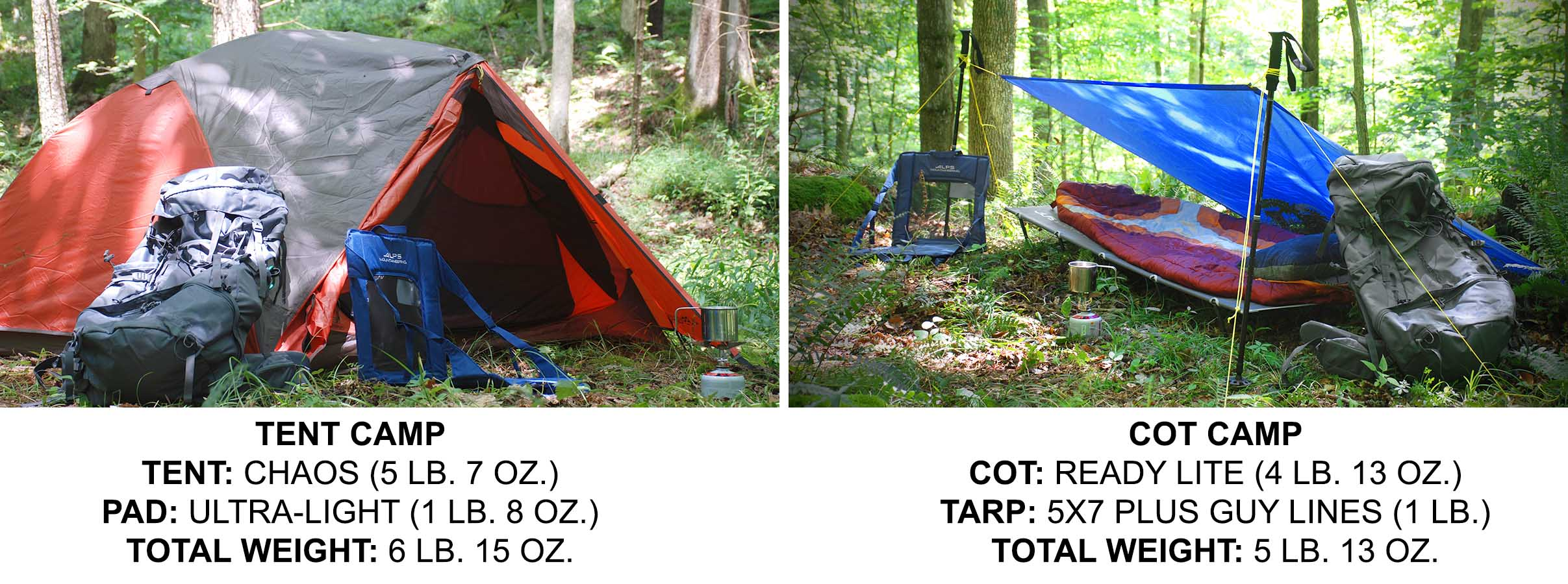 The key to making your trip a pleasant experience is intelligent equipment and supply selection and ... & Field-Tested: Building a Comfortable Campsite u2013 Outside Daily